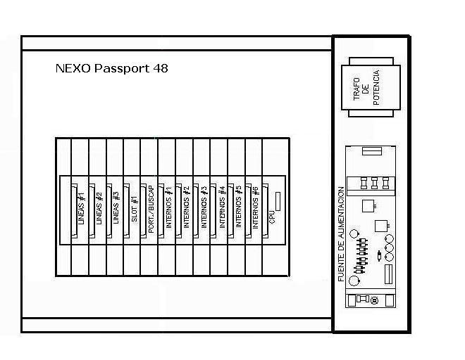 nexo passport instalaci u00f3n
